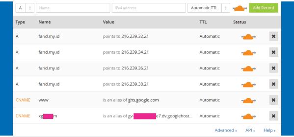 Cara Custom Domain Blogger Dengan Cloudflare